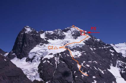 Ruta Morado entre nevero alto y cumbre